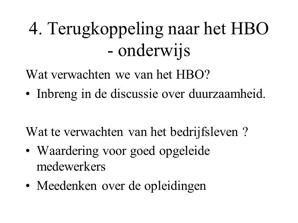 4. Terugkoppeling naar het HBO - onderwijs Wat verwachten we van het HBO? Inbreng in de discussie over duurzaamheid. Wat te verwachten van het bedrijf