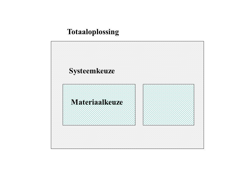 Totaaloplossing Systeemkeuze Materiaalkeuze