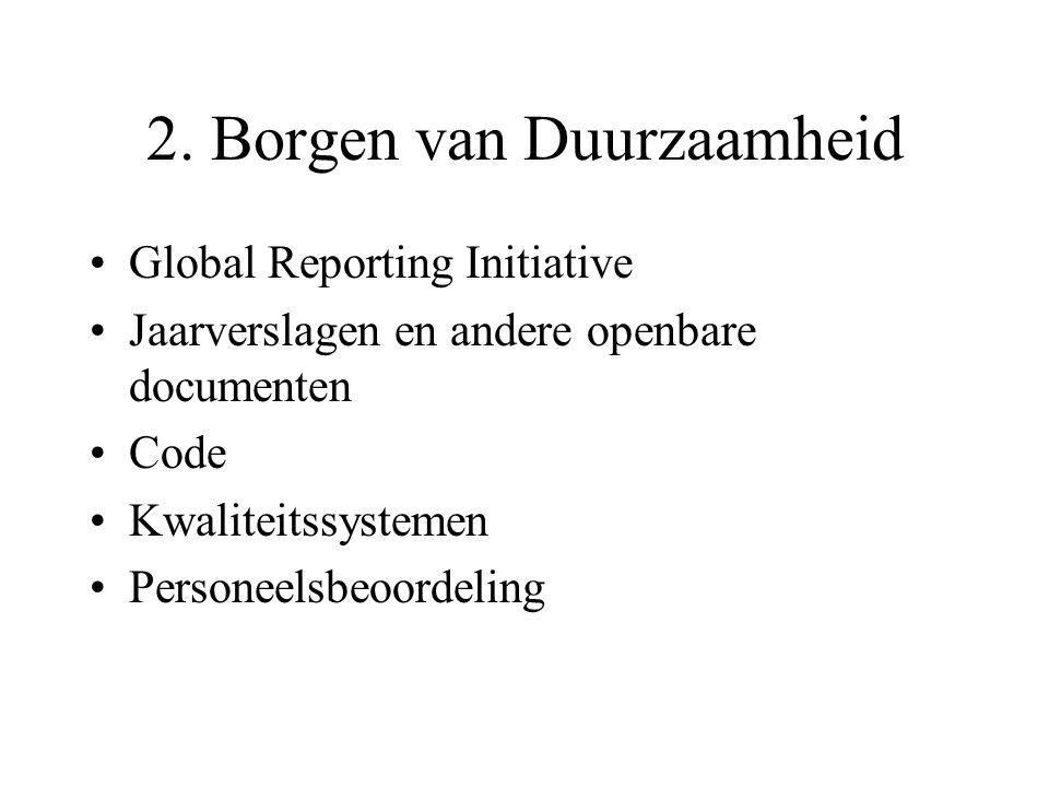 2. Borgen van Duurzaamheid Global Reporting Initiative Jaarverslagen en andere openbare documenten Code Kwaliteitssystemen Personeelsbeoordeling
