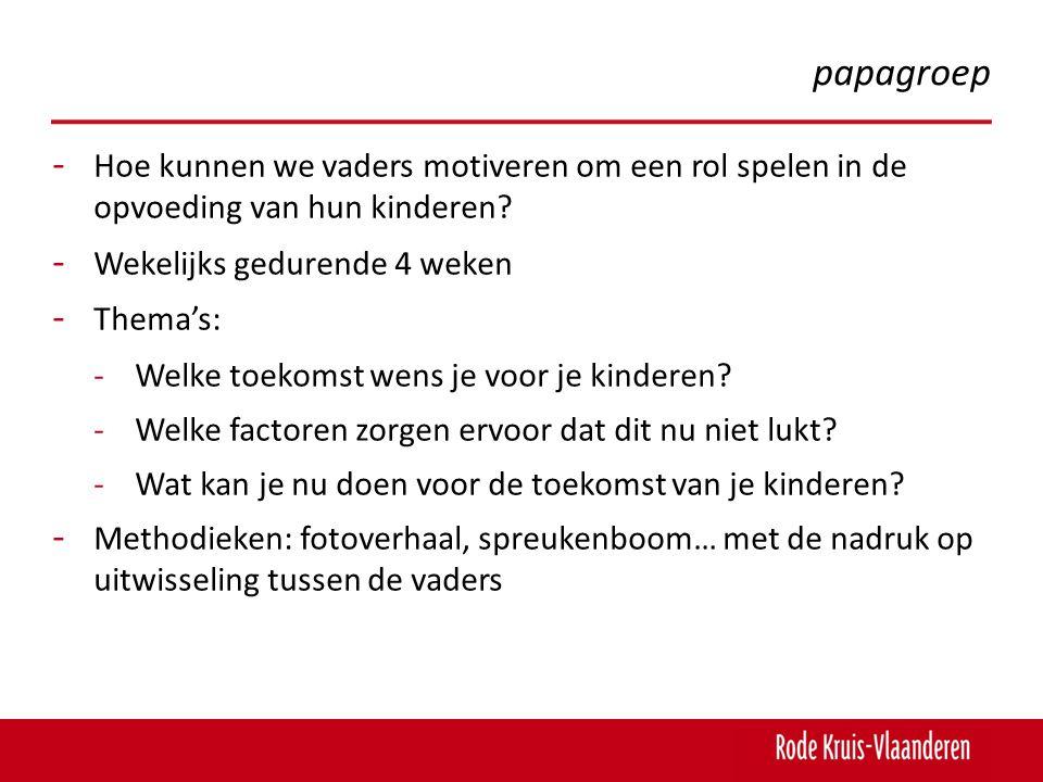 − Ism Basiseducatie Noord- Limburg en de lagere school − Voor a lle anderstalige ouders van de lagere school − Ouders kennen schoolse systeem niet of onvoldoende taallokaal − Tijdens lessen Nederlands worden schoolspecifieke woorden en begrippen aangeleerd.
