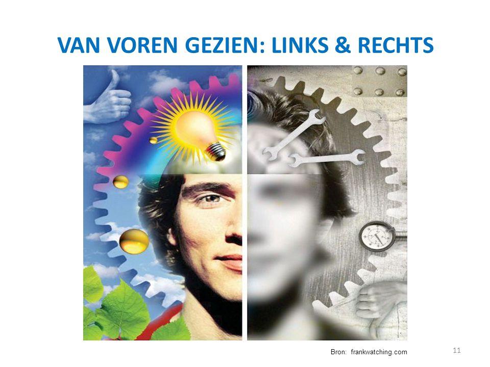 VAN VOREN GEZIEN: LINKS & RECHTS 11 Bron: frankwatching.com