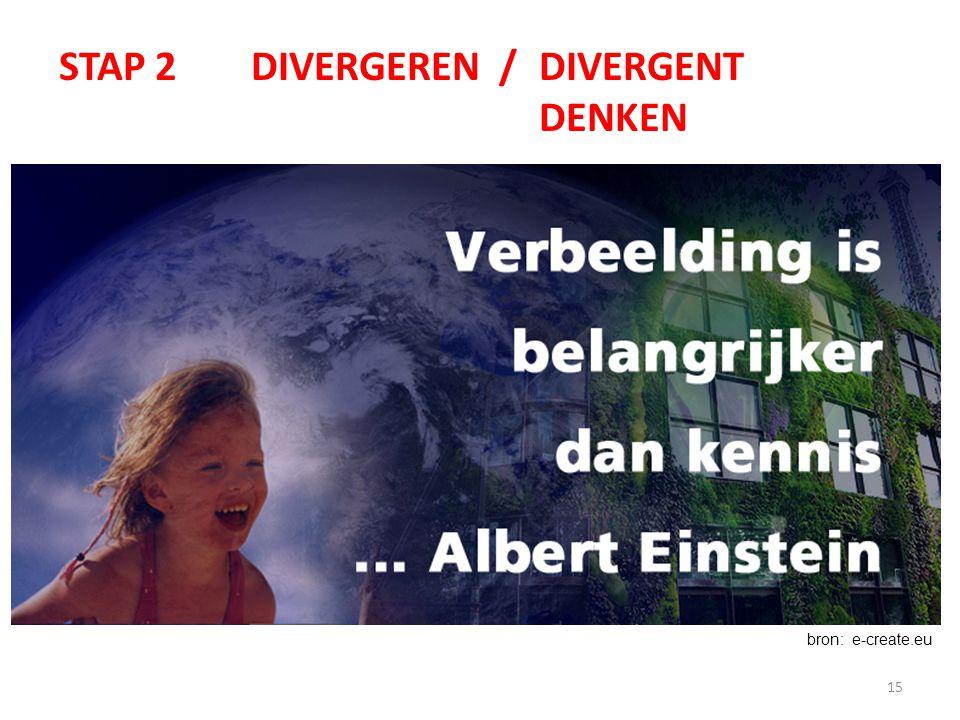 15 STAP 2DIVERGEREN /DIVERGENT DENKEN bron: e-create.eu