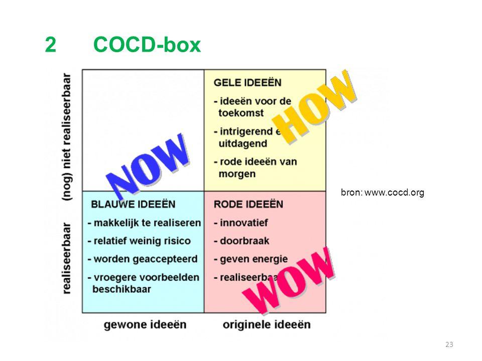 23 2COCD-box bron: www.cocd.org