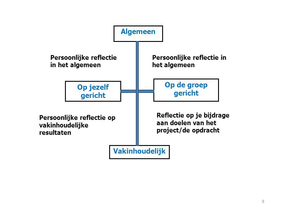 8 Algemeen Vakinhoudelijk Op jezelf gericht Op de groep gericht Persoonlijke reflectie in het algemeen Reflectie op je rol in het groepsproces Reflect