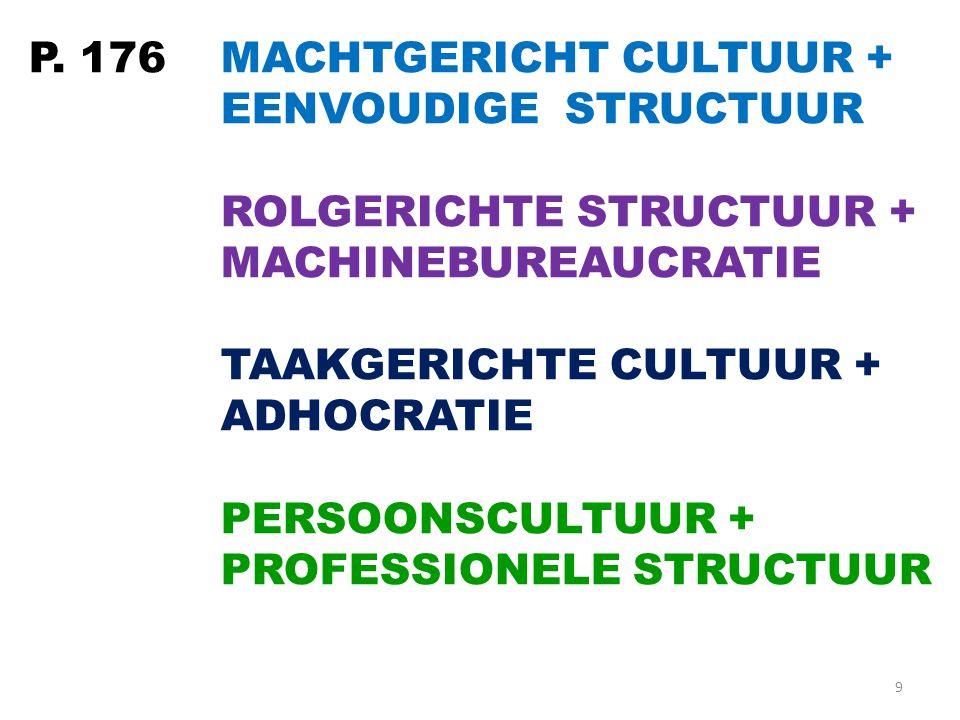 9 P. 176MACHTGERICHT CULTUUR + EENVOUDIGE STRUCTUUR ROLGERICHTE STRUCTUUR + MACHINEBUREAUCRATIE TAAKGERICHTE CULTUUR + ADHOCRATIE PERSOONSCULTUUR + PR