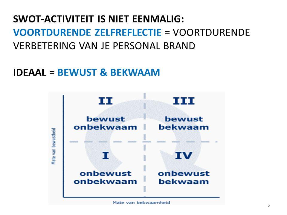 SWOT-ACTIVITEIT IS NIET EENMALIG: VOORTDURENDE ZELFREFLECTIE = VOORTDURENDE VERBETERING VAN JE PERSONAL BRAND IDEAAL = BEWUST & BEKWAAM 6