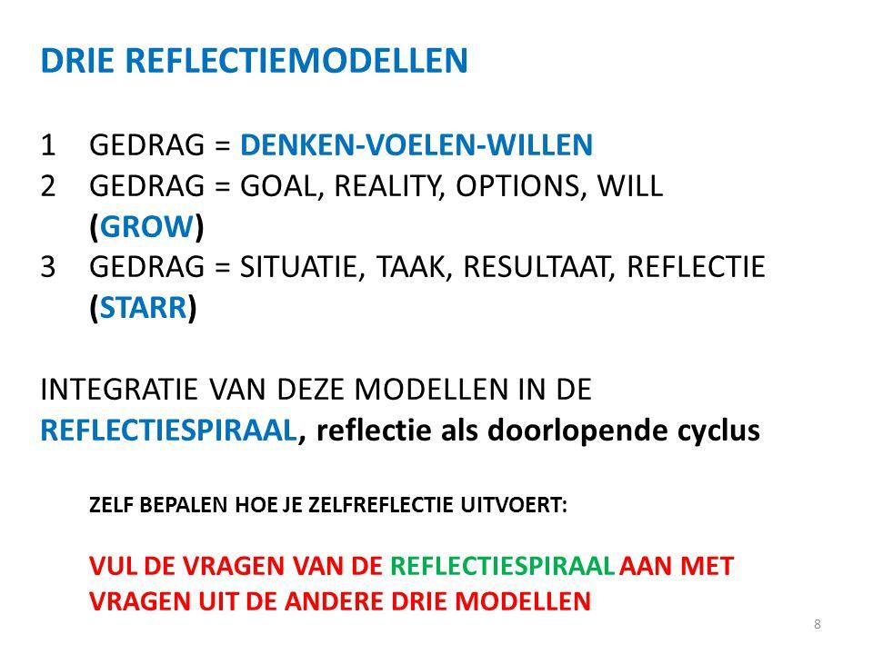 8 DRIE REFLECTIEMODELLEN 1GEDRAG = DENKEN-VOELEN-WILLEN 2GEDRAG = GOAL, REALITY, OPTIONS, WILL (GROW) 3GEDRAG = SITUATIE, TAAK, RESULTAAT, REFLECTIE (