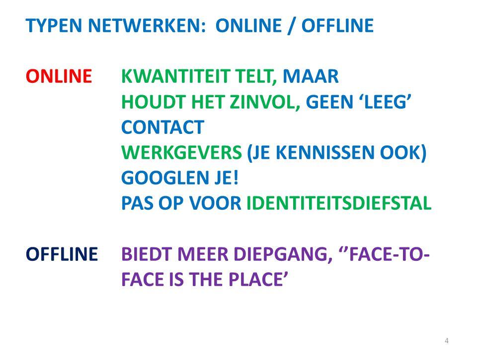 4 TYPEN NETWERKEN: ONLINE / OFFLINE ONLINEKWANTITEIT TELT, MAAR HOUDT HET ZINVOL, GEEN 'LEEG' CONTACT WERKGEVERS (JE KENNISSEN OOK) GOOGLEN JE.
