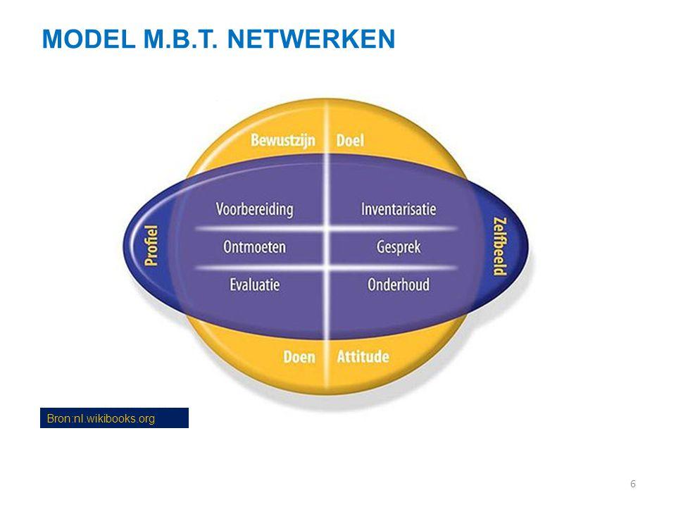 6 Bron:nl.wikibooks.org MODEL M.B.T. NETWERKEN
