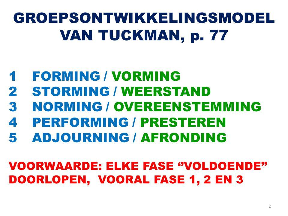 GROEPSONTWIKKELINGSMODEL VAN TUCKMAN, p.