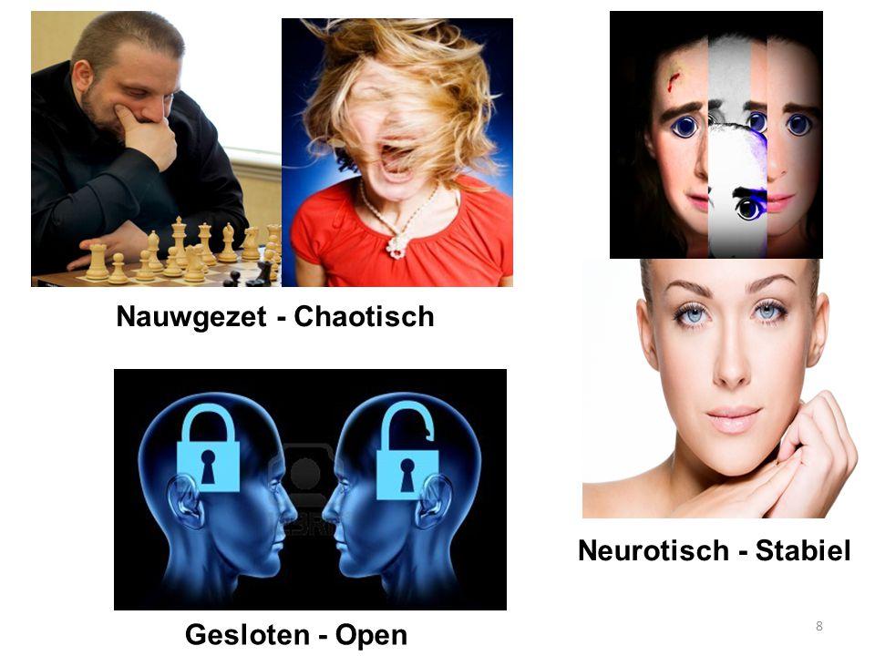 8 Nauwgezet - Chaotisch Neurotisch - Stabiel Gesloten - Open