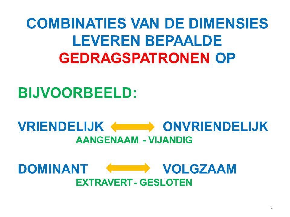 9 COMBINATIES VAN DE DIMENSIES LEVEREN BEPAALDE GEDRAGSPATRONEN OP BIJVOORBEELD: VRIENDELIJKONVRIENDELIJK AANGENAAM - VIJANDIG DOMINANTVOLGZAAM EXTRAVERT- GESLOTEN