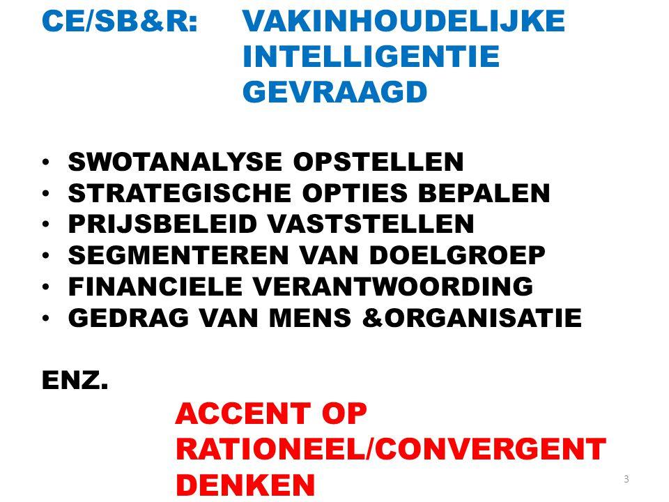 3 CE/SB&R:VAKINHOUDELIJKE INTELLIGENTIE GEVRAAGD SWOTANALYSE OPSTELLEN STRATEGISCHE OPTIES BEPALEN PRIJSBELEID VASTSTELLEN SEGMENTEREN VAN DOELGROEP F