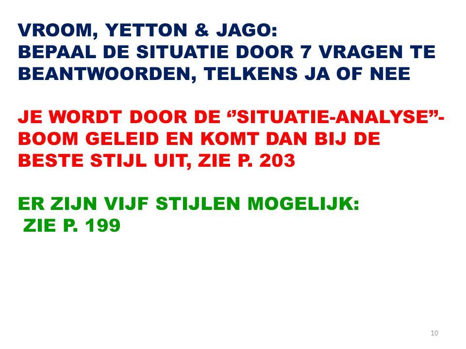 10 VROOM, YETTON & JAGO: BEPAAL DE SITUATIE DOOR 7 VRAGEN TE BEANTWOORDEN, TELKENS JA OF NEE JE WORDT DOOR DE ''SITUATIE-ANALYSE''- BOOM GELEID EN KOMT DAN BIJ DE BESTE STIJL UIT, ZIE P.