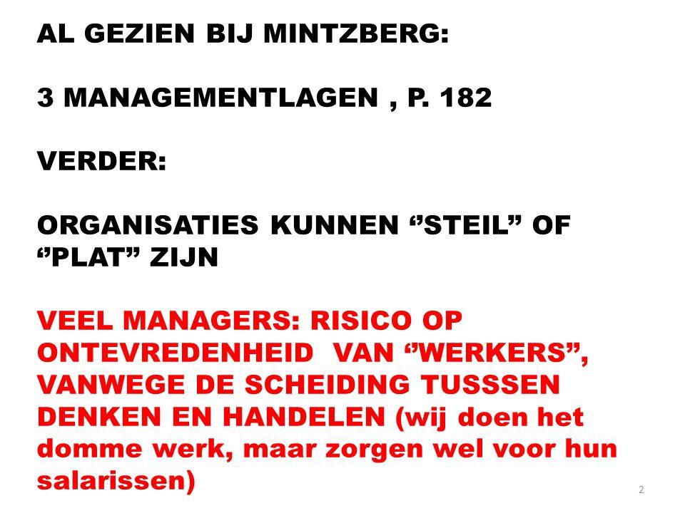 2 AL GEZIEN BIJ MINTZBERG: 3 MANAGEMENTLAGEN, P. 182 VERDER: ORGANISATIES KUNNEN ''STEIL'' OF ''PLAT'' ZIJN VEEL MANAGERS: RISICO OP ONTEVREDENHEID VA