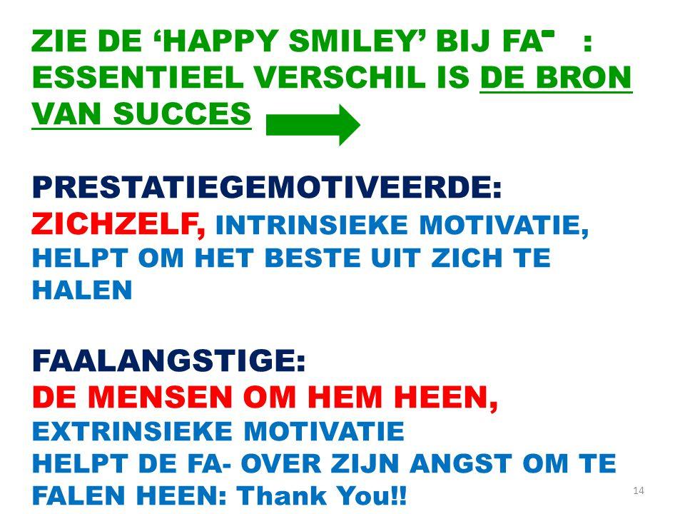 14 ZIE DE 'HAPPY SMILEY' BIJ FA : ESSENTIEEL VERSCHIL IS DE BRON VAN SUCCES PRESTATIEGEMOTIVEERDE: ZICHZELF, INTRINSIEKE MOTIVATIE, HELPT OM HET BESTE UIT ZICH TE HALEN FAALANGSTIGE: DE MENSEN OM HEM HEEN, EXTRINSIEKE MOTIVATIE HELPT DE FA- OVER ZIJN ANGST OM TE FALEN HEEN: Thank You!!