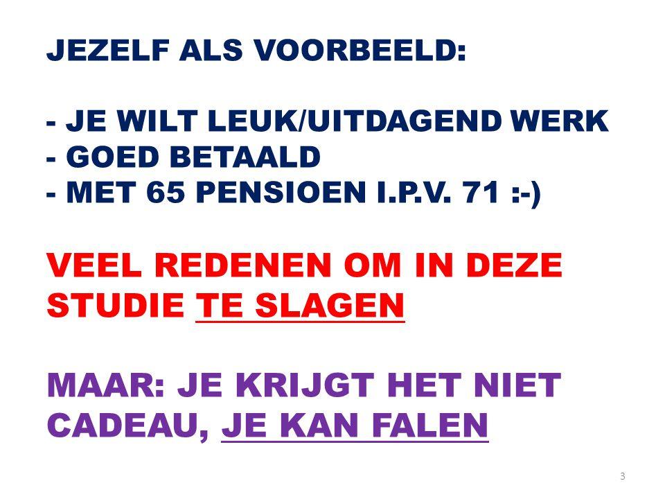 3 JEZELF ALS VOORBEELD: - JE WILT LEUK/UITDAGEND WERK - GOED BETAALD - MET 65 PENSIOEN I.P.V.