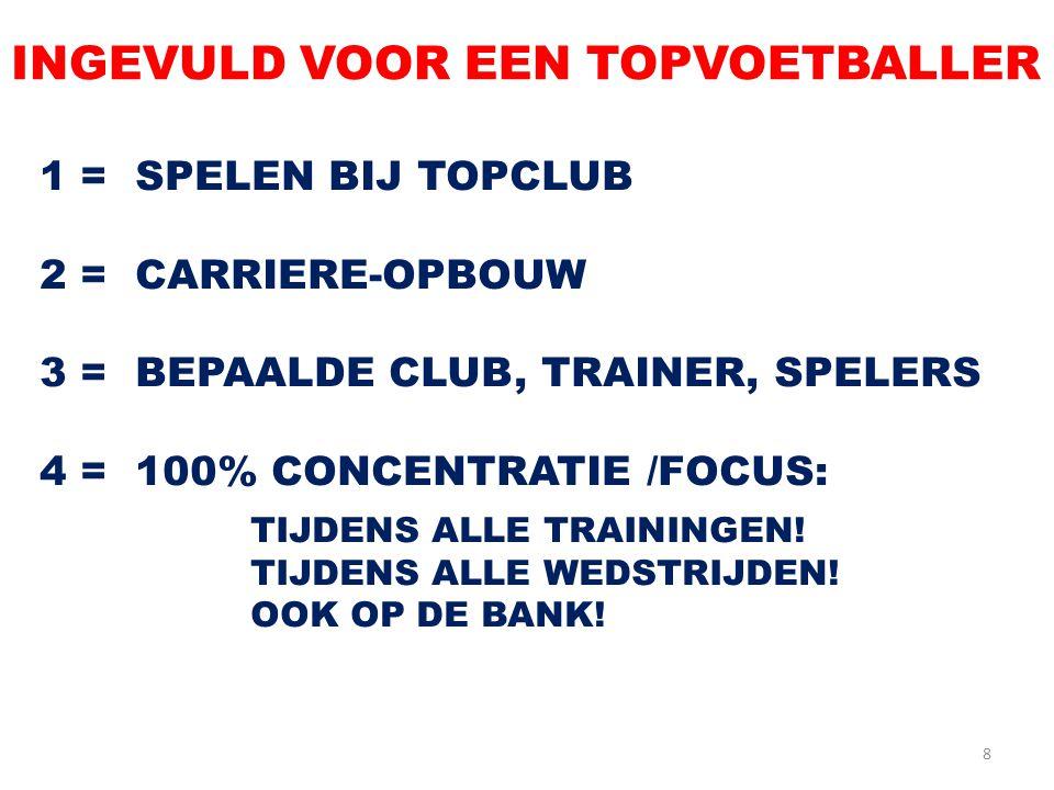 8 INGEVULD VOOR EEN TOPVOETBALLER 1 = SPELEN BIJ TOPCLUB 2 = CARRIERE-OPBOUW 3 = BEPAALDE CLUB, TRAINER, SPELERS 4 = 100% CONCENTRATIE /FOCUS: TIJDENS ALLE TRAININGEN.