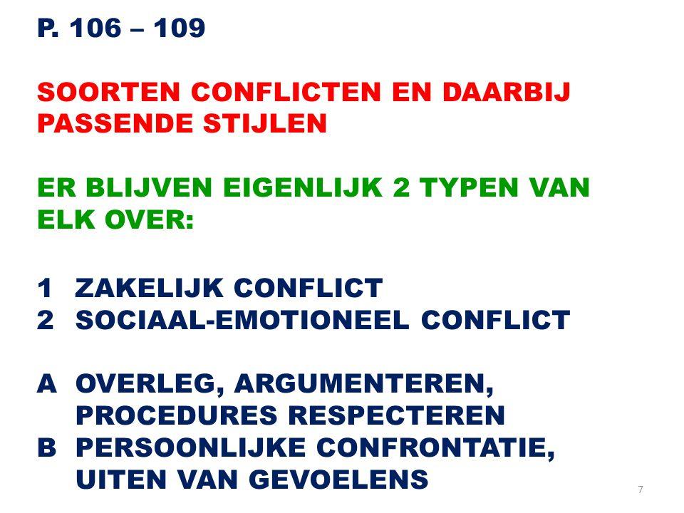 7 P. 106 – 109 SOORTEN CONFLICTEN EN DAARBIJ PASSENDE STIJLEN ER BLIJVEN EIGENLIJK 2 TYPEN VAN ELK OVER: 1ZAKELIJK CONFLICT 2SOCIAAL-EMOTIONEEL CONFLI