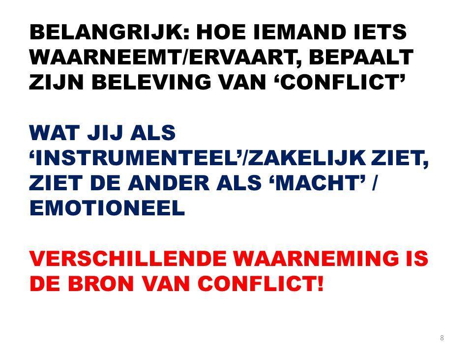 8 BELANGRIJK: HOE IEMAND IETS WAARNEEMT/ERVAART, BEPAALT ZIJN BELEVING VAN 'CONFLICT' WAT JIJ ALS 'INSTRUMENTEEL'/ZAKELIJK ZIET, ZIET DE ANDER ALS 'MACHT' / EMOTIONEEL VERSCHILLENDE WAARNEMING IS DE BRON VAN CONFLICT!