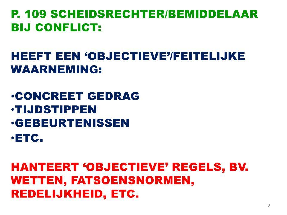9 P. 109 SCHEIDSRECHTER/BEMIDDELAAR BIJ CONFLICT: HEEFT EEN 'OBJECTIEVE'/FEITELIJKE WAARNEMING: CONCREET GEDRAG TIJDSTIPPEN GEBEURTENISSEN ETC. HANTEE