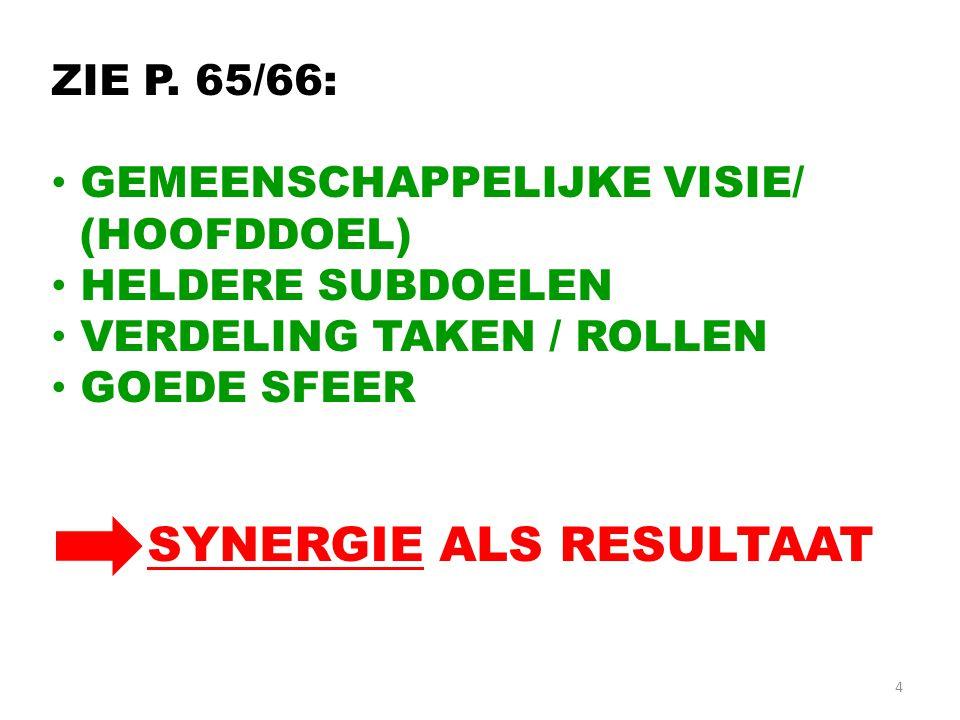 4 ZIE P. 65/66: GEMEENSCHAPPELIJKE VISIE/ (HOOFDDOEL) HELDERE SUBDOELEN VERDELING TAKEN / ROLLEN GOEDE SFEER SYNERGIE ALS RESULTAAT
