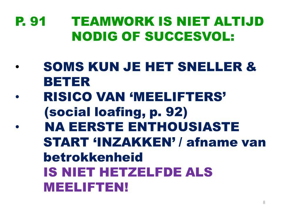8 P. 91TEAMWORK IS NIET ALTIJD NODIG OF SUCCESVOL: SOMS KUN JE HET SNELLER & BETER RISICO VAN 'MEELIFTERS' (social loafing, p. 92) NA EERSTE ENTHOUSIA