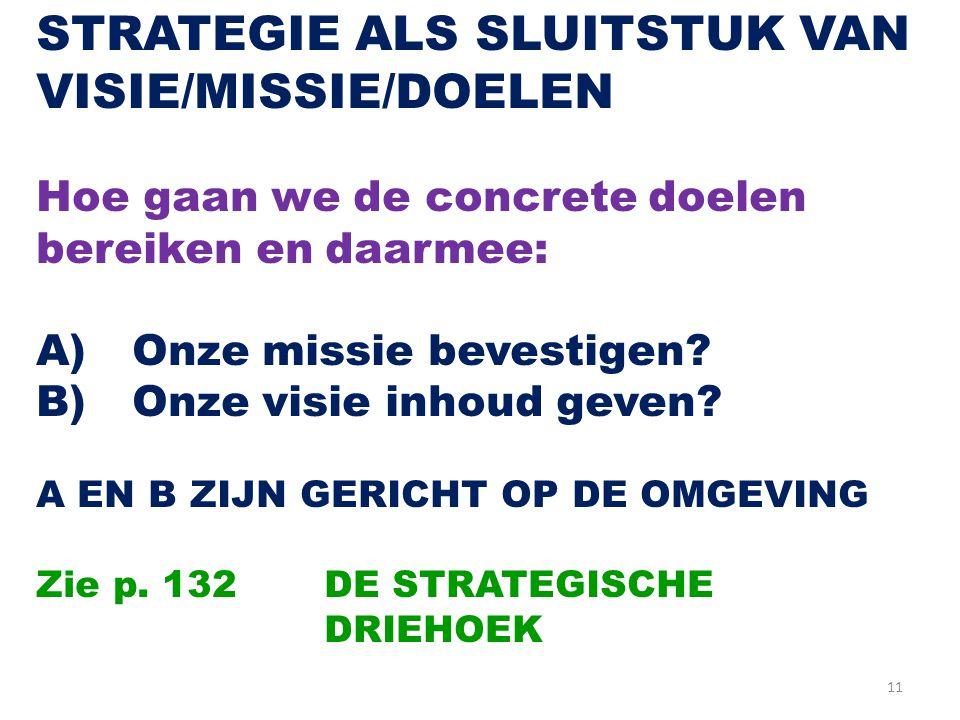 11 STRATEGIE ALS SLUITSTUK VAN VISIE/MISSIE/DOELEN Hoe gaan we de concrete doelen bereiken en daarmee: A) Onze missie bevestigen.