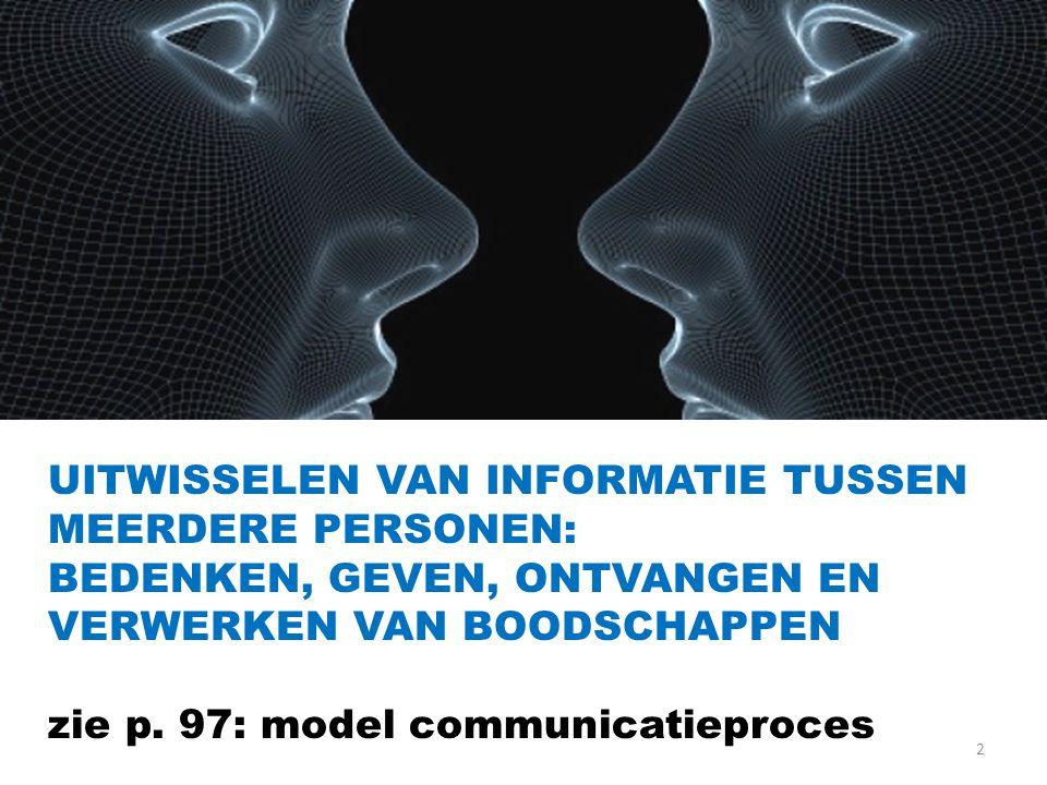 2 UITWISSELEN VAN INFORMATIE TUSSEN MEERDERE PERSONEN: BEDENKEN, GEVEN, ONTVANGEN EN VERWERKEN VAN BOODSCHAPPEN zie p. 97: model communicatieproces