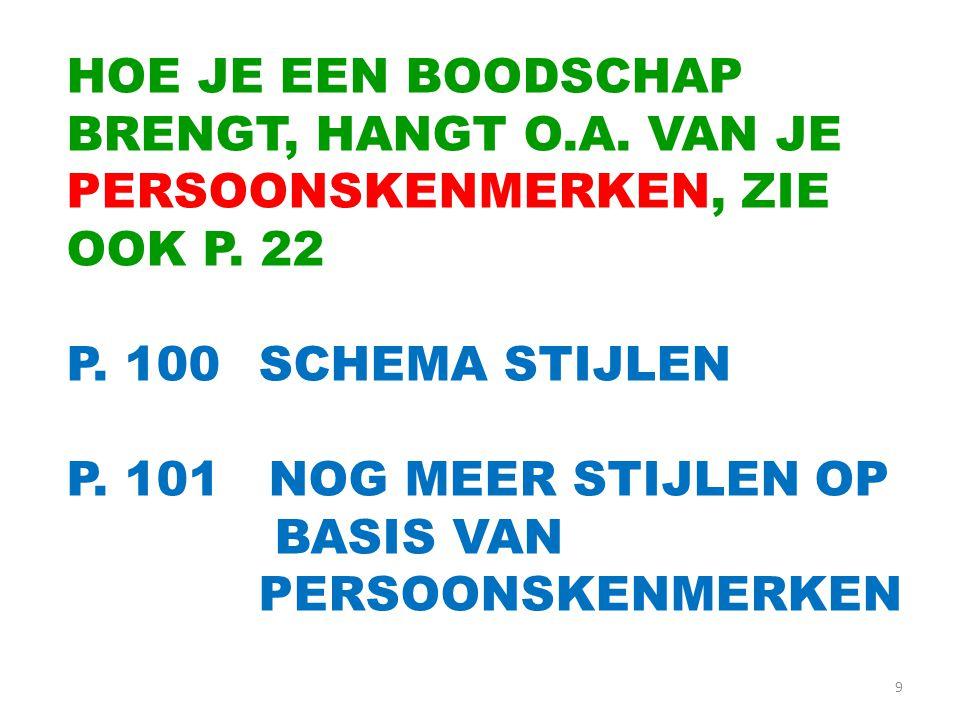 9 HOE JE EEN BOODSCHAP BRENGT, HANGT O.A. VAN JE PERSOONSKENMERKEN, ZIE OOK P. 22 P. 100SCHEMA STIJLEN P. 101 NOG MEER STIJLEN OP BASIS VAN PERSOONSKE