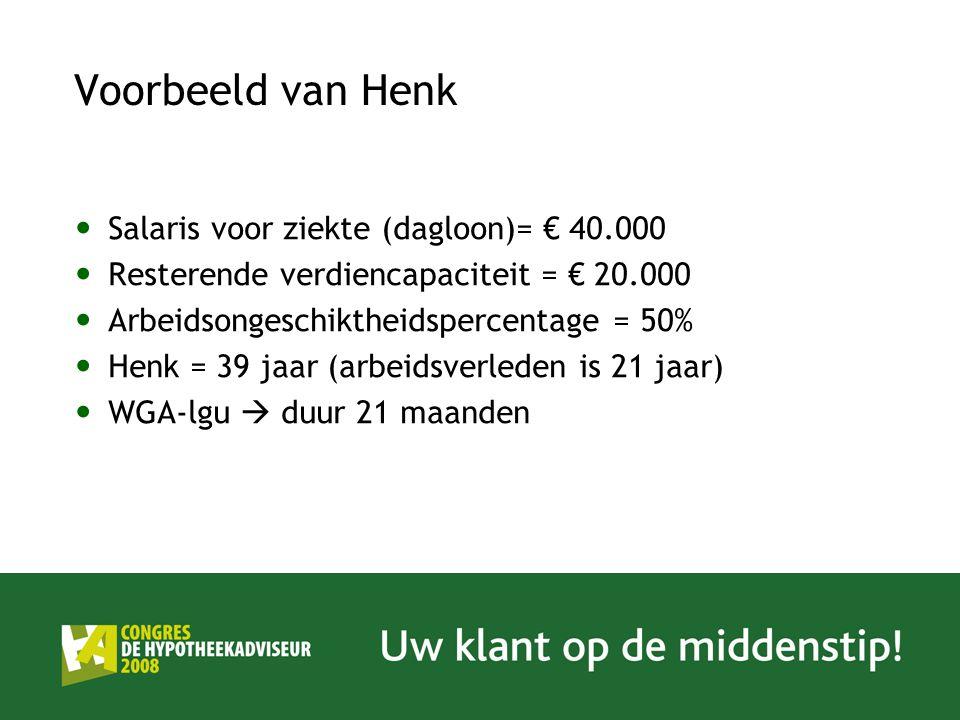 Voorbeeld van Henk Salaris voor ziekte (dagloon)= € 40.000 Resterende verdiencapaciteit = € 20.000 Arbeidsongeschiktheidspercentage = 50% Henk = 39 ja