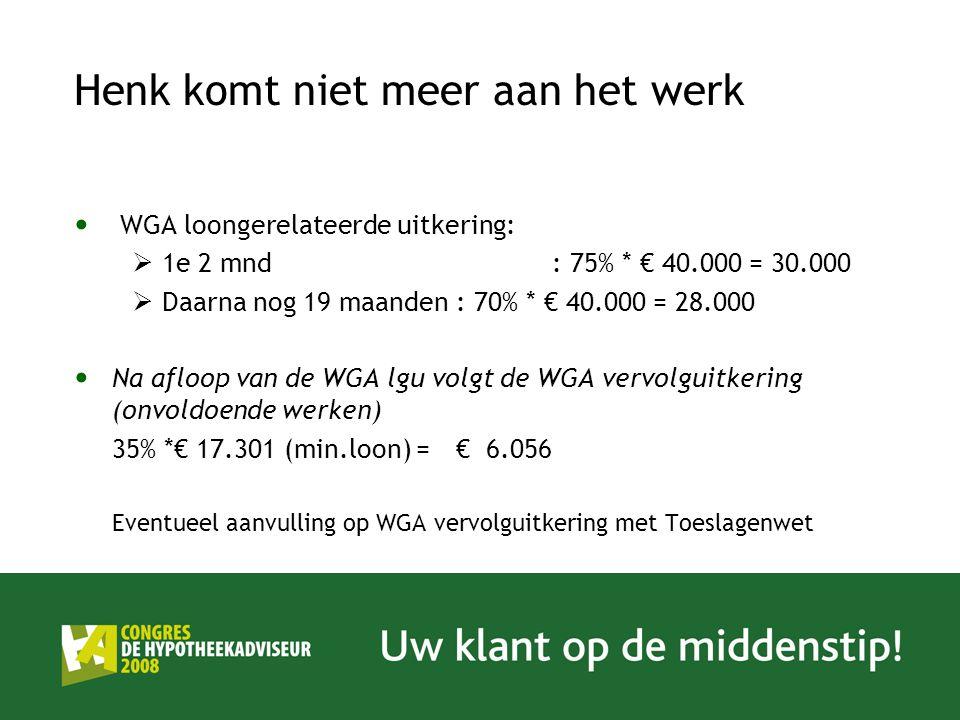 Henk komt niet meer aan het werk WGA loongerelateerde uitkering:  1e 2 mnd: 75% * € 40.000 = 30.000  Daarna nog 19 maanden: 70% * € 40.000 = 28.000