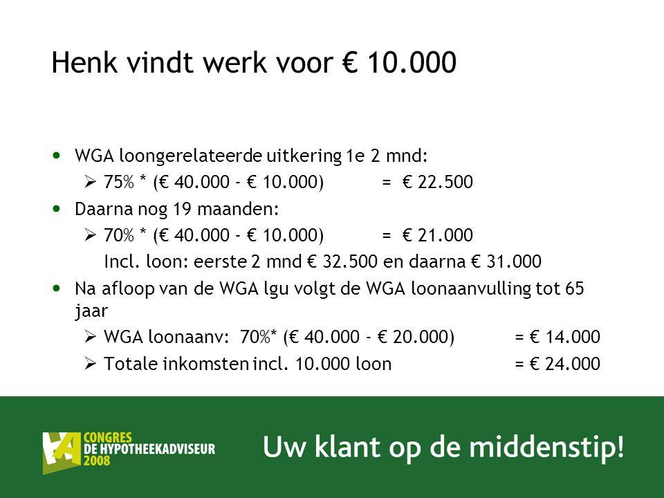 Henk vindt werk voor € 10.000 WGA loongerelateerde uitkering 1e 2 mnd:  75% * (€ 40.000 - € 10.000) = € 22.500 Daarna nog 19 maanden:  70% * (€ 40.0