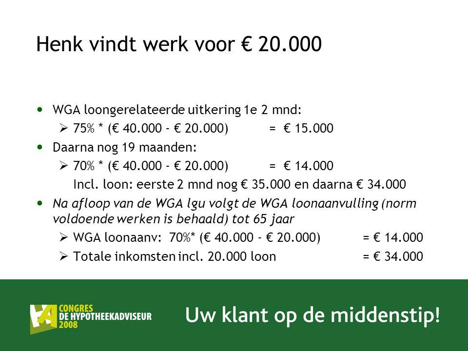 Henk vindt werk voor € 20.000 WGA loongerelateerde uitkering 1e 2 mnd:  75% * (€ 40.000 - € 20.000) = € 15.000 Daarna nog 19 maanden:  70% * (€ 40.0