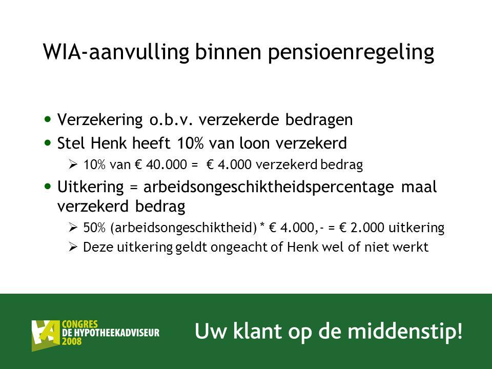 WIA-aanvulling binnen pensioenregeling Verzekering o.b.v. verzekerde bedragen Stel Henk heeft 10% van loon verzekerd  10% van € 40.000 = € 4.000 verz