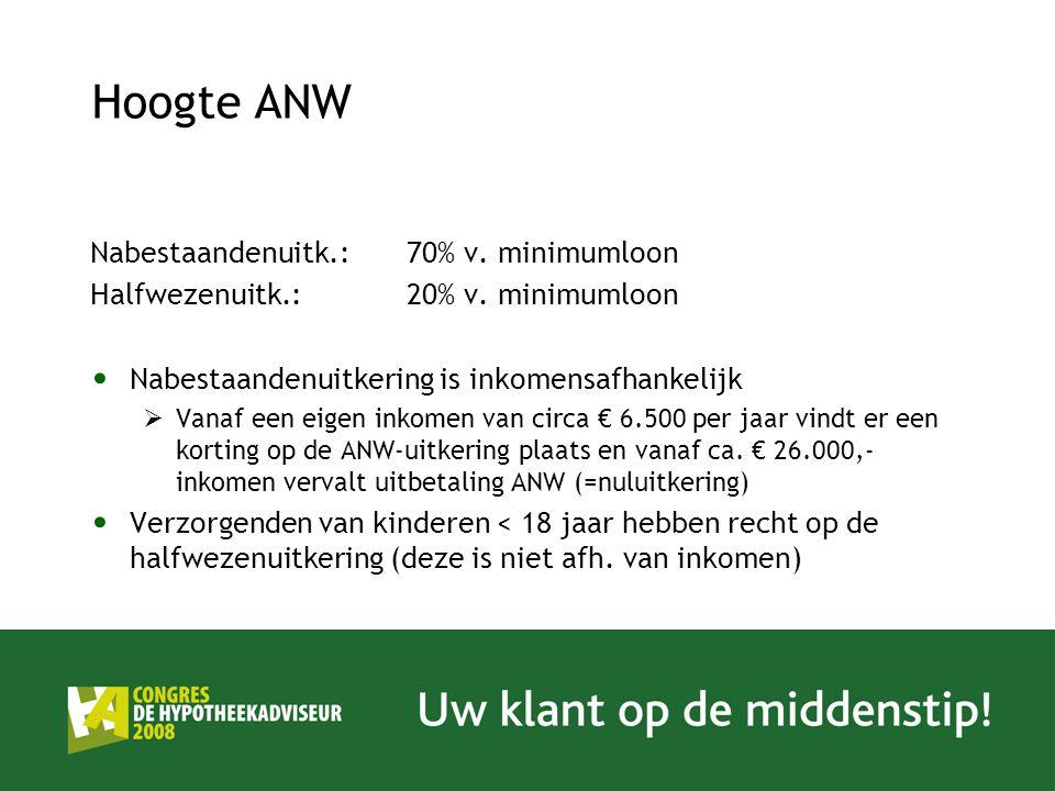 Hoogte ANW Nabestaandenuitk.:70% v. minimumloon Halfwezenuitk.:20% v. minimumloon Nabestaandenuitkering is inkomensafhankelijk  Vanaf een eigen inkom