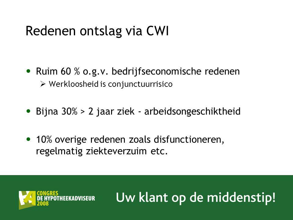 Redenen ontslag via CWI Ruim 60 % o.g.v. bedrijfseconomische redenen  Werkloosheid is conjunctuurrisico Bijna 30% > 2 jaar ziek - arbeidsongeschikthe