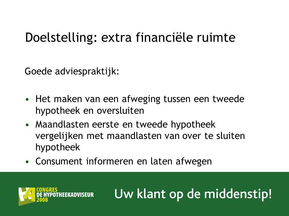 Doelstelling: extra financiële ruimte Goede adviespraktijk: Het maken van een afweging tussen een tweede hypotheek en oversluiten Maandlasten eerste e