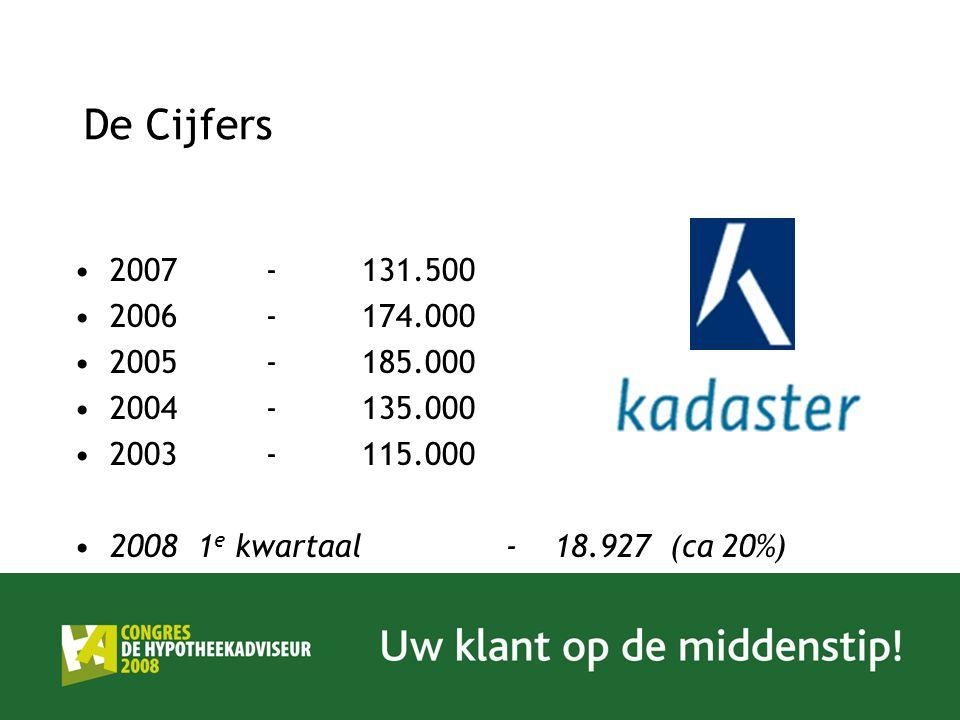 De Cijfers 2007-131.500 2006-174.000 2005-185.000 2004-135.000 2003-115.000 2008 1 e kwartaal -18.927 (ca 20%)