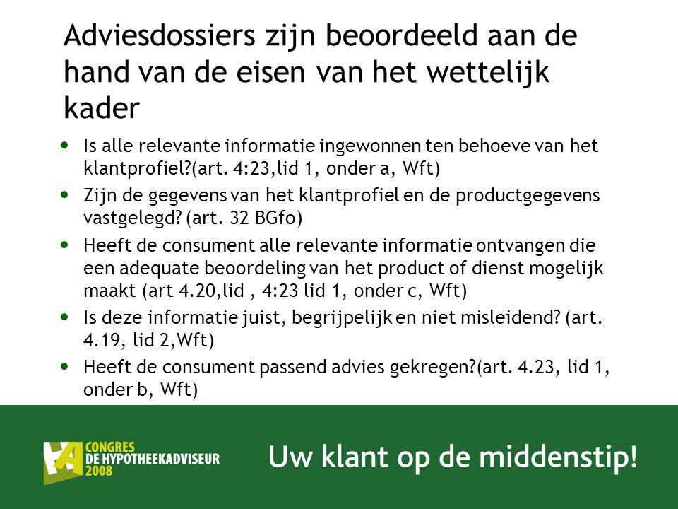 Adviesdossiers zijn beoordeeld aan de hand van de eisen van het wettelijk kader Is alle relevante informatie ingewonnen ten behoeve van het klantprofiel?(art.