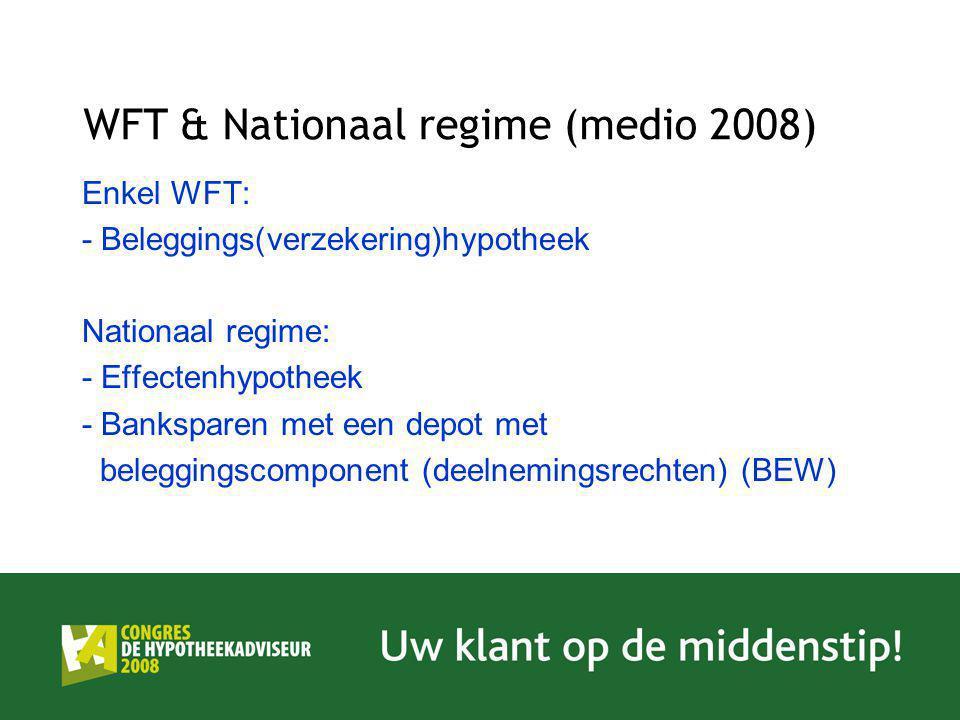WFT & Nationaal regime (medio 2008) Enkel WFT: - Beleggings(verzekering)hypotheek Nationaal regime: - Effectenhypotheek - Banksparen met een depot met