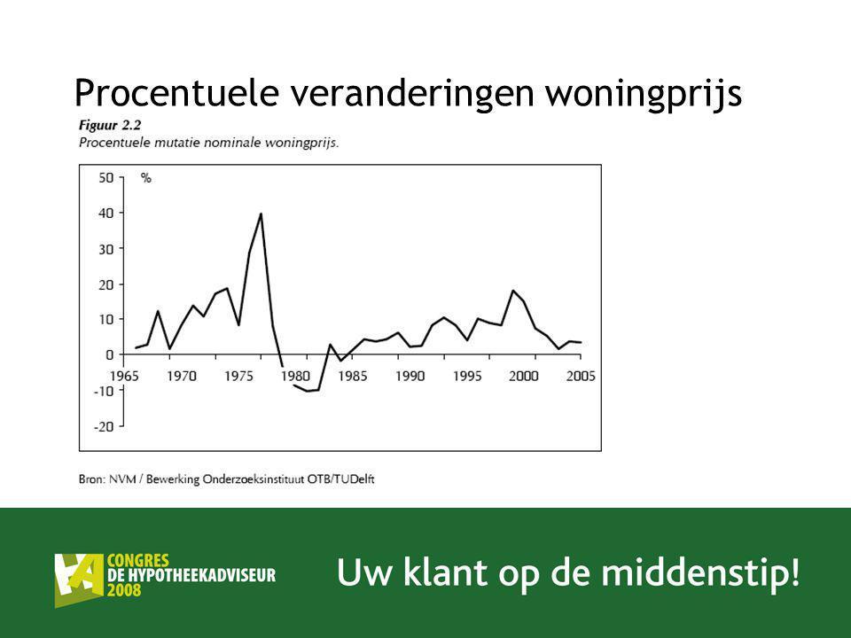 Inflatie InflatiepercentageKoopkracht van € 100,= nu over 30 jaar 0% € 100 1% € 74 2% € 55 3% € 41 4% € 31 5% € 23