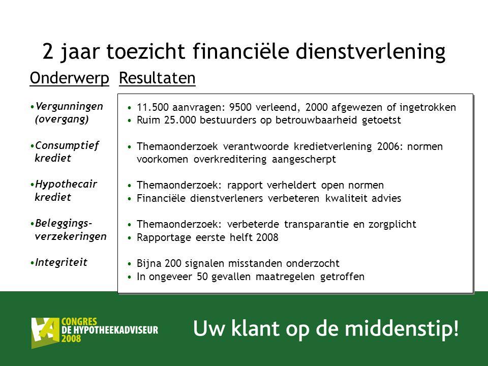 2 jaar toezicht financiële dienstverlening 11.500 aanvragen: 9500 verleend, 2000 afgewezen of ingetrokken Ruim 25.000 bestuurders op betrouwbaarheid g