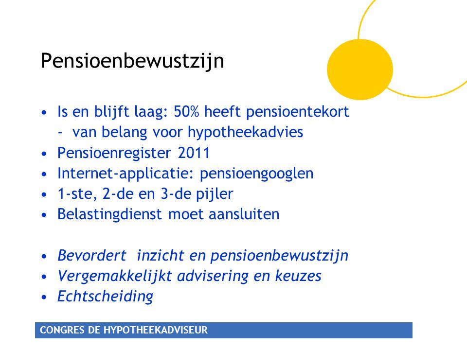 CONGRES DE HYPOTHEEKADVISEUR Pensioenbewustzijn Is en blijft laag: 50% heeft pensioentekort - van belang voor hypotheekadvies Pensioenregister 2011 In