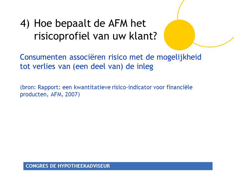 CONGRES DE HYPOTHEEKADVISEUR 4) Hoe bepaalt de AFM het risicoprofiel van uw klant.