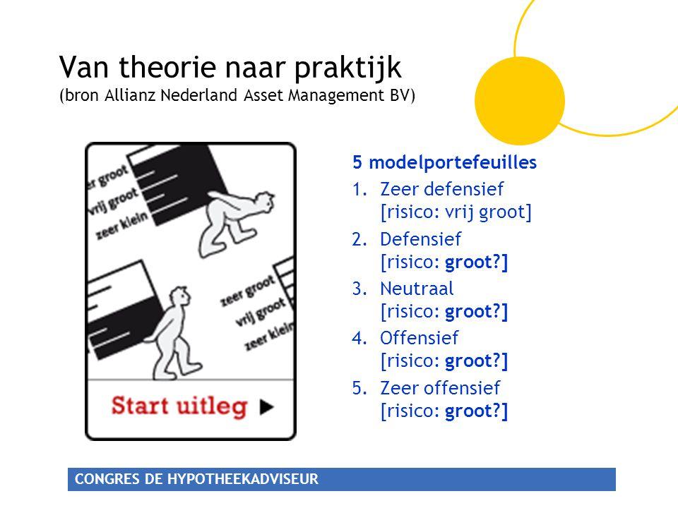 CONGRES DE HYPOTHEEKADVISEUR Van theorie naar praktijk (bron Allianz Nederland Asset Management BV) 5 modelportefeuilles 1.Zeer defensief [risico: vrij groot] 2.Defensief [risico: groot?] 3.Neutraal [risico: groot?] 4.Offensief [risico: groot?] 5.Zeer offensief [risico: groot?]