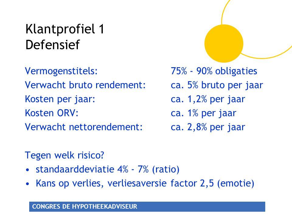 CONGRES DE HYPOTHEEKADVISEUR Klantprofiel 1 Defensief Vermogenstitels:75% - 90% obligaties Verwacht bruto rendement:ca.