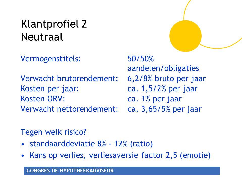 CONGRES DE HYPOTHEEKADVISEUR Klantprofiel 2 Neutraal Vermogenstitels:50/50% aandelen/obligaties Verwacht brutorendement:6,2/8% bruto per jaar Kosten per jaar:ca.