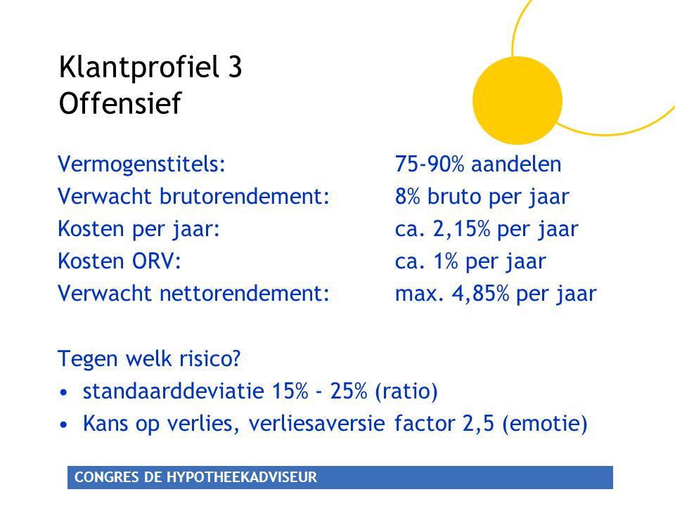 CONGRES DE HYPOTHEEKADVISEUR Klantprofiel 3 Offensief Vermogenstitels:75-90% aandelen Verwacht brutorendement:8% bruto per jaar Kosten per jaar:ca.