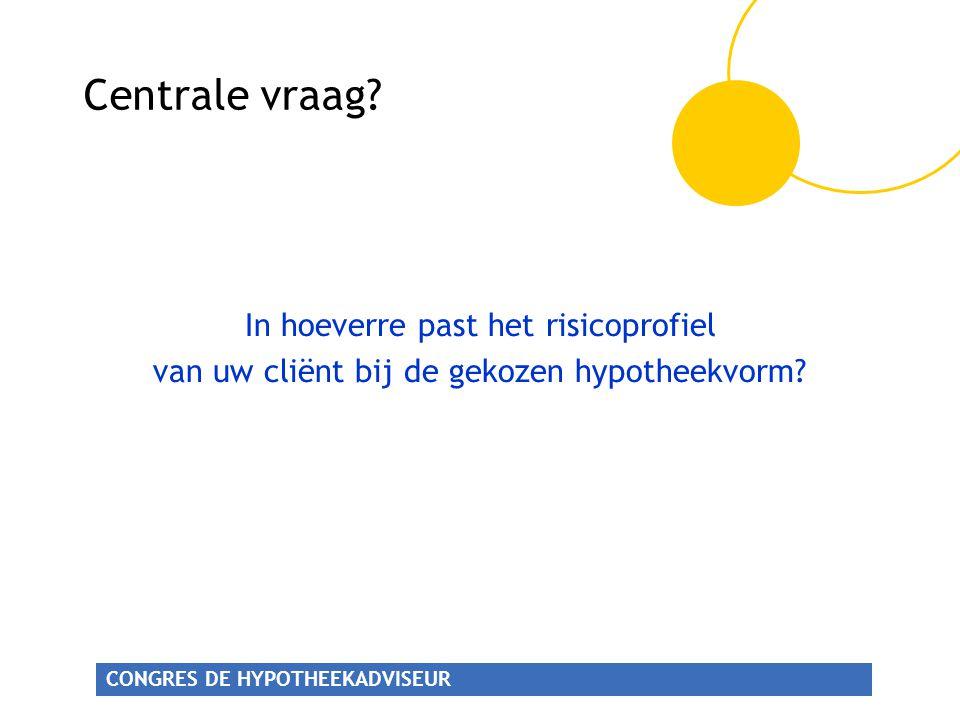 CONGRES DE HYPOTHEEKADVISEUR Centrale vraag.